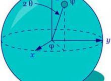 Cuántica: la computación del futuro